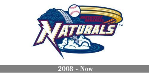 Northwest Arkansas Naturals Logo history