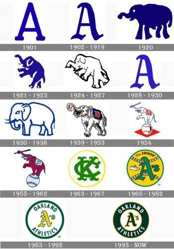 Oakland Athletics Logo history