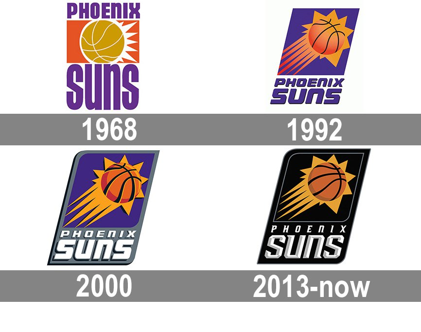 Phoenix Suns Logo And Symbol Meaning History Png