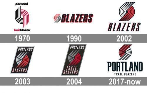 Portland Trail Blazers Logo history
