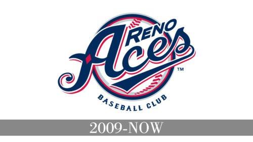 Reno Aces Logo history