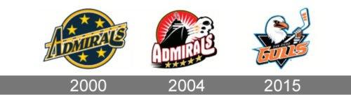 San Diego Gulls Logo history