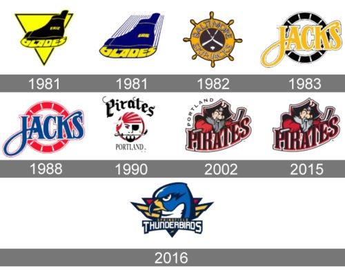 Springfield Thunderbirds Logo history