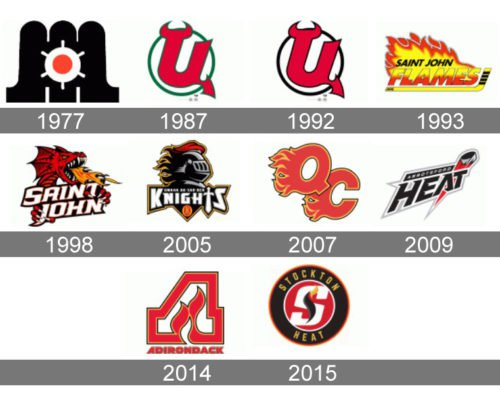 Stockton Heat Logo history