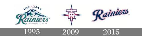 Tacoma Rainiers Logo history