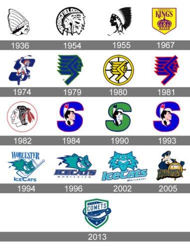 Utica Comets Logo history