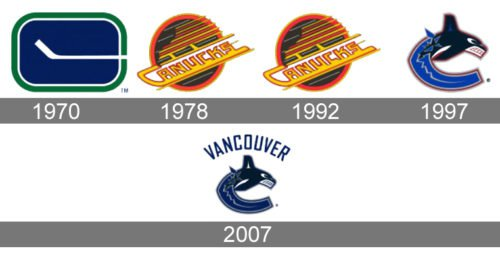Vancouver Canucks logo history