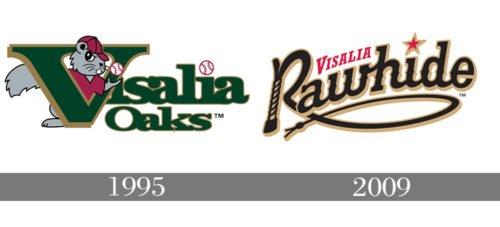 Visalia Rawhide Logo history