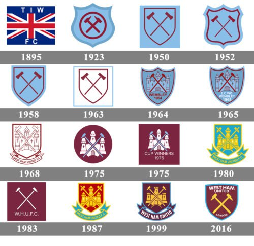 West Ham United logo history