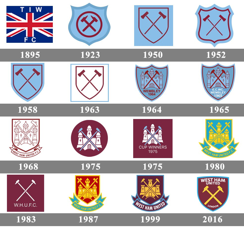 West Ham United Logo And Symbol Meaning History Png