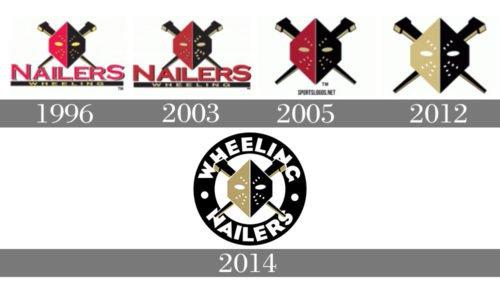 Wheeling Nailers Logo history