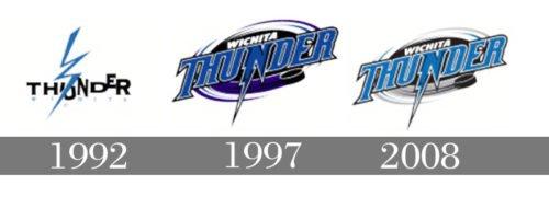 Wichita Thunder Logo history
