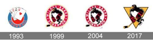 Wilkes-BarreScranton Penguins Logo history