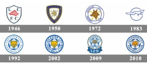 history Leicester City Logo