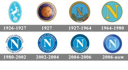 historyNapoli Logo
