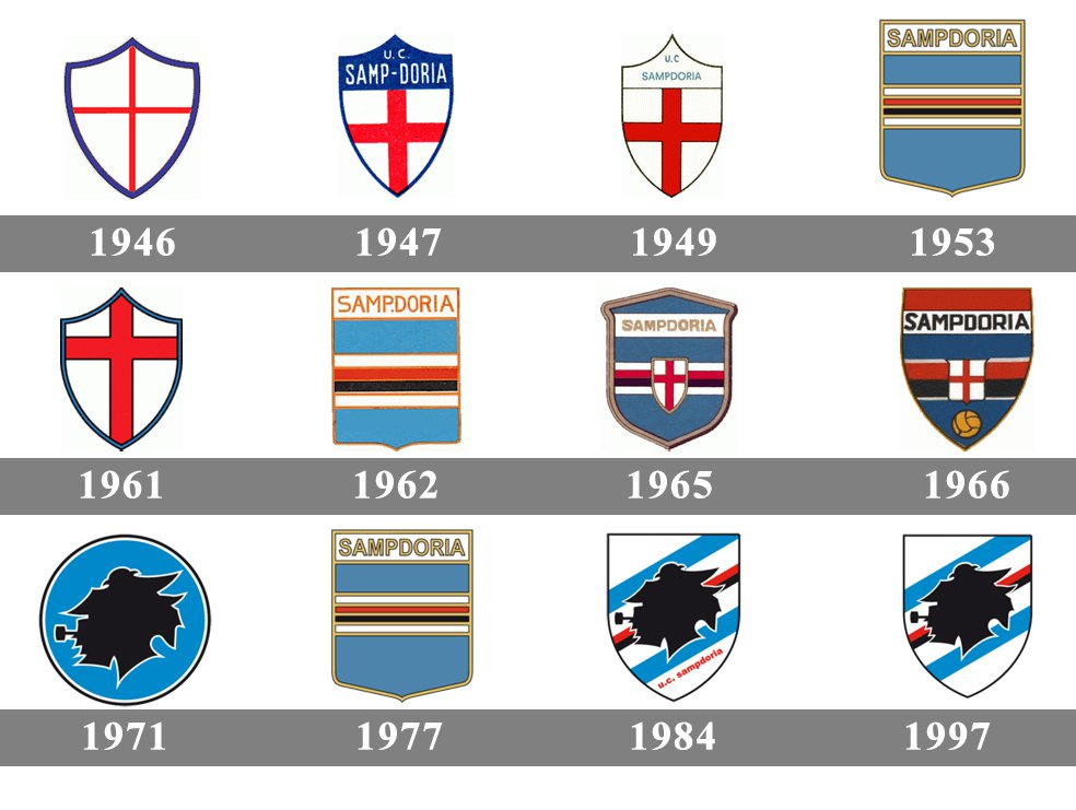 sampdoria logo and symbol meaning history png sampdoria logo and symbol meaning