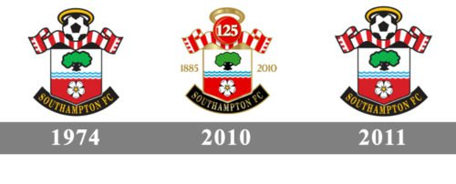 historySouthampton Logo