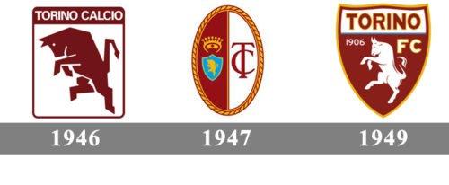 historyTorino Logo