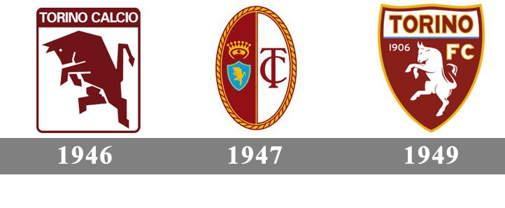 Torino Logo And Symbol Meaning History Png