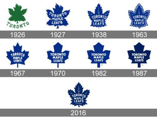 history Toronto Maple Leafs Logo