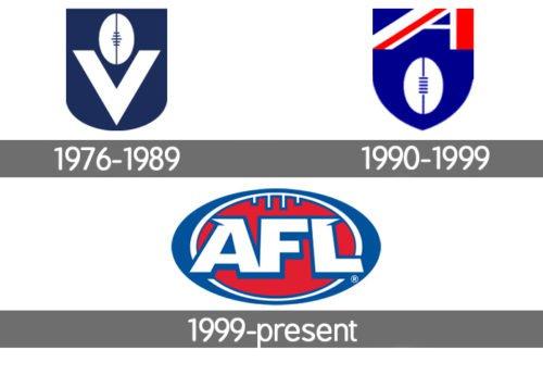 AFL Logo history
