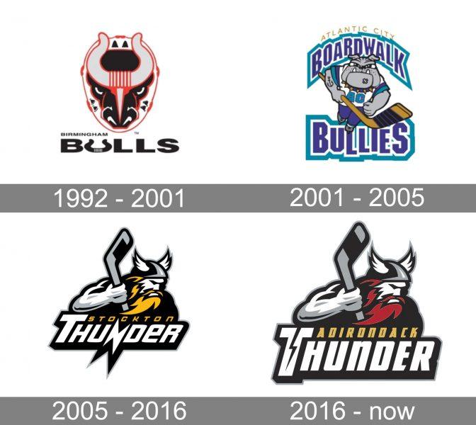 Adirondack Thunder Logo history