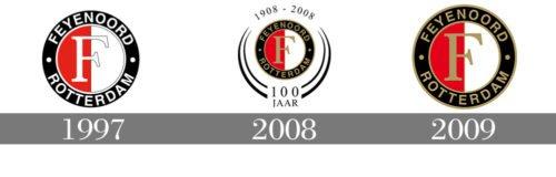 Feyenoord Logo history