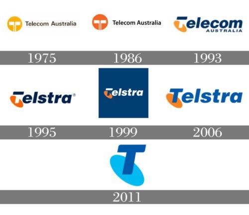 History Telstra Logo