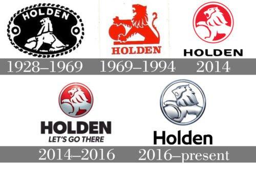 Holden logo history