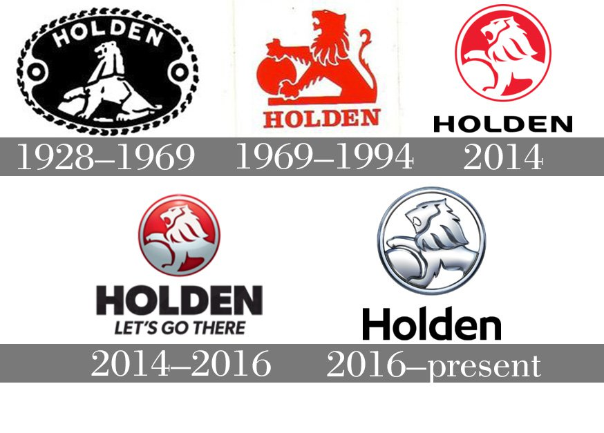 Meaning Holden logo and symbol   history and evolution