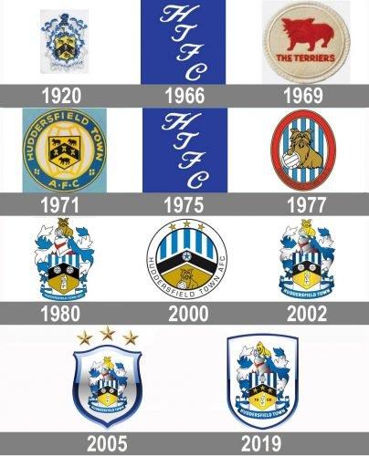 Huddersfield Town Logo history