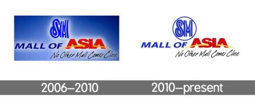 Mall of Asia Logo History