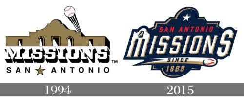 San Antonio Missions logo history