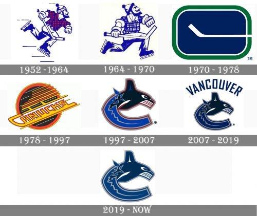 Vancouver Canucks Logo history