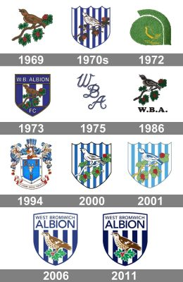 West Bromwich Albion Logo History