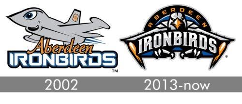 Aberdeen IronBirds Logo history