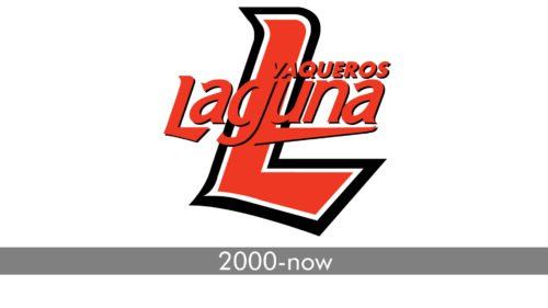 Algodoneros de Unión Laguna (Laguna Vaqueros) logo history