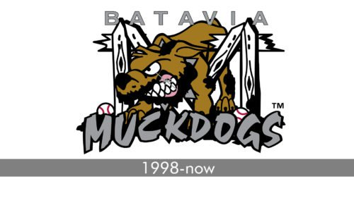 Batavia Muckdogs Logo history