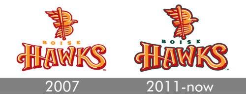 Boise Hawks Logo history