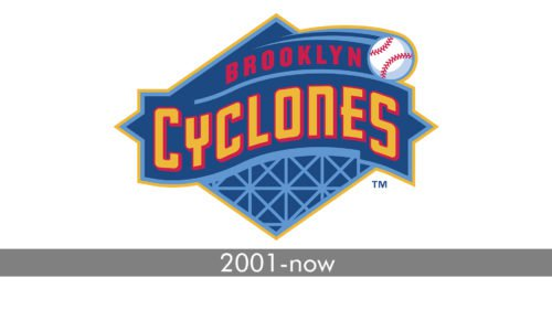 Brooklyn Cyclones Logo history