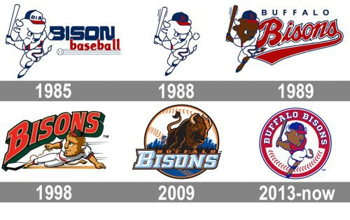 Buffalo Bisons Logo history