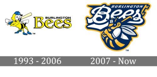 Burlington Bees Logo history