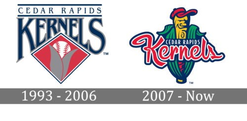 Cedar Rapids Kernels Logo history