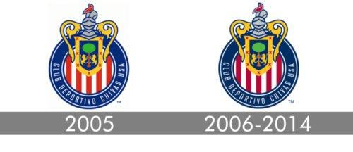 Chivas Logo history