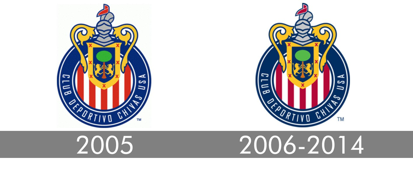 Meaning Chivas Logo And Symbol History And Evolution