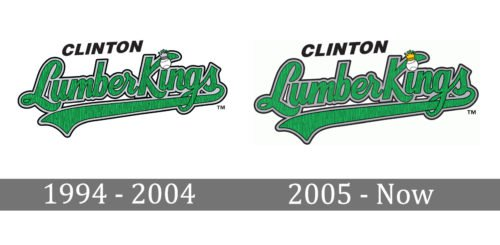 Clinton LumberKings Logo history