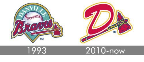 Danville Braves Logo history