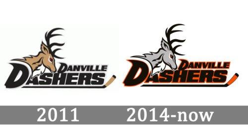 Danville Dashers Logo history