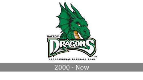 Dayton Dragons Logo history