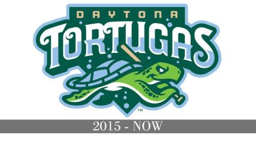 Daytona Tortugas Logo history